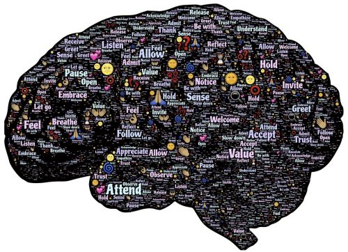 2015-new-york-psychology-convention-know-everything-about-personality-1