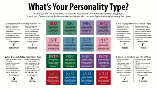 2015-new-york-psychology-convention-know-everything-about-personality-2